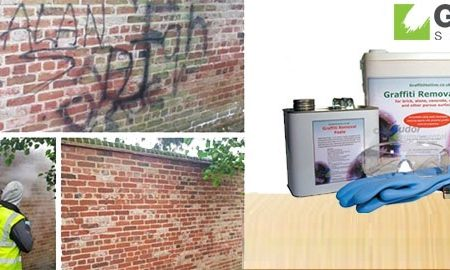 Graffiti Cleaning Products